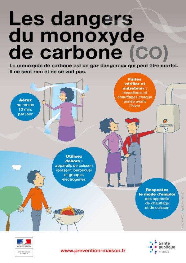 Dangers du Monoxyde de carbone